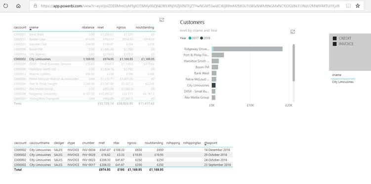 microsoft power bi pdf download